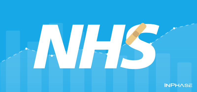 Can we fix the NHS? From the perspective of Performance Management and Business Intelligence